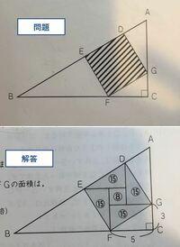 中学受験の算数の問題です。 <問題> 下の図のように辺BCの長さが5㎝、辺CAの長さが3㎝、角Cが直角の直角三角形ABCがあります。 辺AB上にD、E、辺CB上にF、辺CA上にGをとって、正方形DEFGを作ります。このとき正方形DEFGの面積は、三角形GFCの面積の何倍ですか  <解答> 正方形DEFGの内部は解答の図のように分割できます。 三角形GFCの面積を「15」とすると、...