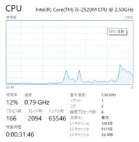 lenovo x220のCPU動作クロック周波数についてです。  先日から急にパソコンの動作がカクつくようになり、周波数が0.79GHzで固定されていることに気が付きました。 CPUはi5-2520M、OSはWindows10で、これまでは2.50GHz~3.20GHz辺りで動作していましたが、電源オプションなど、自分の考えで至ることはすべて試しましたが未だに上がることも下がることもなく...