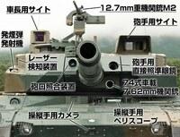 10式戦車の防盾にも備わっている「直接照準眼鏡」は実戦で弱点にならないのですか? 被弾率が最も高い防盾に穴を開けて取り付けられている直接照準眼鏡は、かつての車体前方機銃のような防御力低下の一因にならないのでしょうか?