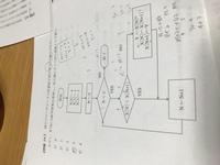 フローチャートの解き方を教えてください。 初心者なのでわかりやすく教えてもらえるとありがたいです。