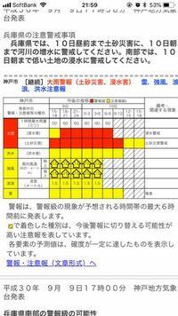 神戸 警報 兵庫県神戸市の警報・注意報