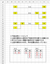 添付画面の赤文字を関数や条件付きやマクロなど手入力ではない方法でできる方法を教えて下さい。  ※下枠内の部分は別シートとして ※黄色セル部分を赤文字の通りに自動入力 ※手入力ではなく 関数や条件付きで...