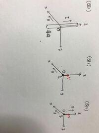 [物理]の問題です!円運動、荷電粒子 分からないので教えてください。(他の質問者様に丁寧に回答されていたのを見て、勝手ながらリクエストさせて貰いました!) ※他の解答者様からの詳説もありがたいです!   (問)  ❶図1のようにz軸に太さの無視できる導線を固定。Z軸上向きには大きさIの電流を流し、x軸正の向きに磁束密度の大きさBの一様な電場をかける。  ⑴導線の長さL部分を流れる電波が磁場か...