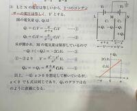 物理名門の森20番です。 ⑶についてなのですが、赤線部の記述が??です。 Mは中間位置にないのに、なんでその外側のLMとMN間は電位差が等しいのですか?