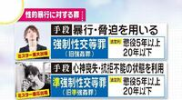 ミスター慶応の渡辺くんもミスター東大の稲井くんもイケメンだし学歴高いから許してやってくださいよ〜って言われたらどうしますか?