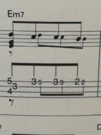 ウクレレのタブ譜なのですか、このタブ譜の数字の横の小さな数字はどう弾いたら良いのでしょうか? 分かる方いらしたら、ご教示宜しくお願い致します。