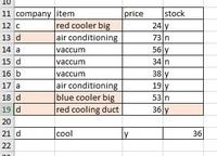 ExcelのVlookupで複数の条件を使う方法について質問です。  画層のような表で、以下の条件を満たした項目の合計値をVlookupを使って表示させることは可能でしょうか? ・Company=d ・Item=coolを含む ・Stock=y 条件を満たせれば36が表示されるはずですが、なかなか上手く行きません。 ご存知の方、ご教授よろしくおねがいします。