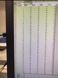 Excel VBAの質問です 写真の表でのアベレージ関数を使わない、科目ごとでの、平均の出し方、最高点、最低点、 また関数を使わない分散、標準偏差のやり方を教えて下さい