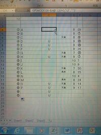 エクセルに詳しいかた教えて下さい。 A1に現在の月を。入会月(E列)から3ヶ月毎に更新月にCの列にUと表示されるように設定したのですが、空きの部分(図で言う15番16番)のC列にもUが表示されてしまいます。B列に名...