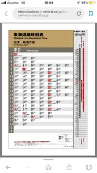 静岡には鉄道の通勤ラッシュはないのでしょうか。 写真は静岡駅の東海道線熱海方面の時刻表ですが、夕方〜夜の本数は日中と同じか少ない時間もありますが。