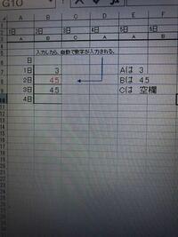 エクセルの自動入力の仕方なんですが、 表のようなのを作りたいのですが、数式はどのようにしたら出来ますか?