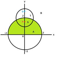 内点・外点・境界点の証明に関する問題です。 じっくり考えてみたのですが、結局答えが出ませんでした。 どなたかお知恵をお貸しください。 [問題] ユークリッド空間R^2において、 R^2の部分集合A={(x,y)|x^2+y^2<4, y≧0}を考える。 R^2 ∍ p=(0,2)について、Aの境界点であることを証明せよ。  [証明] p がAの境界点であるとき, ∀ε...