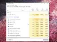 何も起動していないのにメモリの使用率が半端ないです。 何か解決策はないでしょうか。 surface laptop2 windows10 cpuは第八世代のi5です。