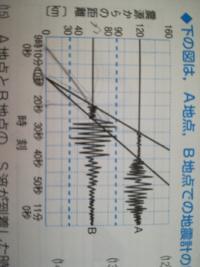 P波とS波の求め方を教えてください。 私は距離÷時間と習ったので、P波の方は、60÷20をして、答えは3km/sだと思っていました。ですが、答えを見てみると、6km/sと書いていました。なぜですか?震源から60kmの所で...