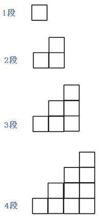 正方形で作った階段の辺の数の求め方について  このように正方形が1段、2段と重なっていくときの、 正方形の辺の数を求める式ですが 1段のとき4本、2段のとき10本、3本のとき18本となります。 この...