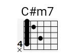 C#m7のコードが上手く弾けません! 5弦の横にある「4」とはなんですか?