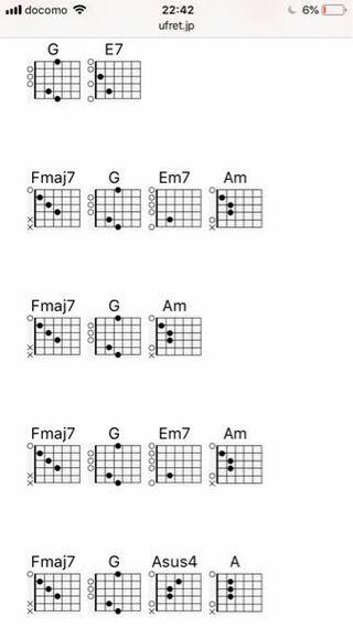 楽譜 読み方 ギター