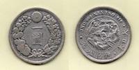 古銭 明治8年 新1円銀貨 の重さは26.9グラムが一般的だとのことですが、 当方の銀貨は20グラム程度しかありません。  何か情報を提供いただけませんか?