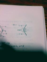 w*をwの共役複素数とします w=sinθ+icosθとして z=(1-w)/(1-w*) のとき、argzがこの位置でこの矢印の方向なのはなぜですか?