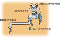 水道の水漏れについて。 この画像で、2番のパイプ付け根部分から水が漏れてるのですが、修理は大体いくらくらいするものなのでしょうか?簡単ですか?