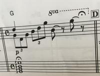 ピアノの楽譜の見方についての質問です。 このシとソの上についてる短いやつはなんでしょうか? どうやって弾けばいいのですか??