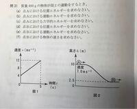 高校、物理基礎 途中式教えてください。  問31 (a)39J (b)9.8J (c)49J (d)9.8J (e)39J (f)14ms^-1