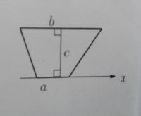 面密度 p の 逆に置いた台形の x軸周りの慣性モーメントはどのように解けますか 分かる方の説明をして頂くとありがたいです よろしくお願いします。m(_ _)m
