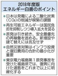 以下の東京新聞経済面の記事を読んで、下の質問にお答え下さい。 https://www.tokyo-np.co.jp/s/article/2019060701001181.html (東京新聞経済面 発電のCO2削減が喫緊課題 18年度エネルギー白書 2019年6月7...