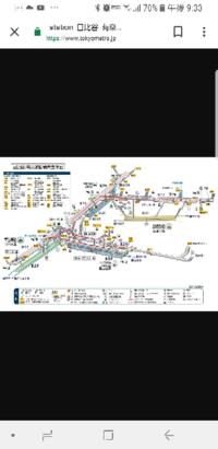 綾瀬駅から千代田線の日比谷駅で降り、日比谷線日比谷駅の電車に乗り変えるまでに改札って通りますか?