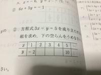 方程式3x-y=5を成り立たせるx、yの組みを求め、下の空欄をうめなさい。 の答えを教えてください。