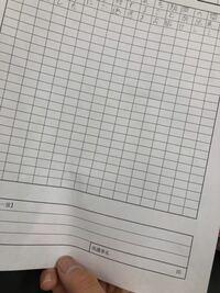 反省文を書くんですけどどんなふうに書けばいいですか? あればお願い致します