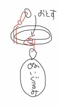 ufoキャッチャーのゲームの種類 画像はなんという名前のufoキャッチャーでしょうか? 分かりづらくてすみません。  ぬいぐるみがぐるぐる回っててタイミングよく回転する棒でぬいぐるみが引っかかってるやつを押...