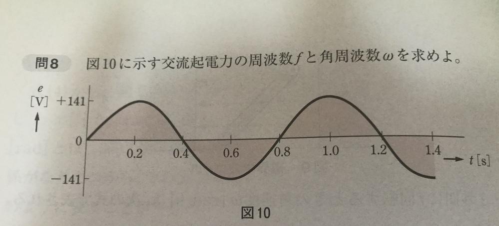 周波数fの求め方がわかりません。 答えは1.25Hzになってます。