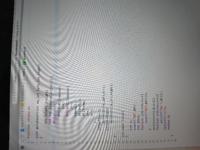 C言語でクイックソートのコードを書いたのですが、上手く動いてくれません。どこが間違っているのか教えてください。お願いしますm(_ _)m