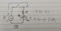 RC交流回路の過渡現象について質問です。 図のような回路において、キャパシタンスCに電荷Q0が充電されている。 t=0でスイッチを閉じた時の過渡電流とCの端子電圧を求めよ。 但し、初期位相角がθ、実効値Eの正弦波交流電圧とする。 (分かりにくい図で申し訳ありません)  この問題では初期電荷が0と与えられていないようなのですが、その場合の解き方が分かりません。   過程と答えを教えていただけま...