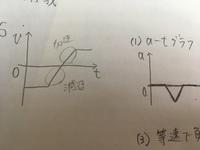 物理の問題を教えてください! 下のようなv-tグラフの時、x-tグラフはどのような形になりますでしょうか? お教えいただきたいです。