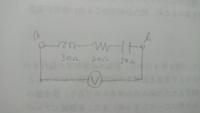 電気回路の問題です。途中式含め、答えを教えて頂けると嬉しいです…!(割と急ぎです。) 画像の様な回路があって、a-b間に、i=100sin100πtの電流を流したとき、電圧計は何Vを示しますか…?