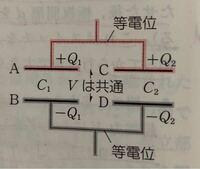 これからQ1=C1VとQ2=C2Vという式が導かれていますが、このQ1とQ2とはなんですか?それぞれに±Q1Q2が存在しているのにどこから来たのですか?