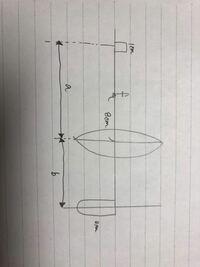 物理の凸レンズの問題について教えてください。 焦点距離が8センチの薄い凸レンズがある。焦点距離よりも遠いところに高さ1センチメートルの物体を置いたところ、スクリーンに4センチメートルの倒立実像ができた...