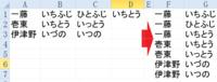 Excel(Microsoft Excel 2010)の名簿の扱いについて教えてください。  苗字には幾つもの読み方があります。 下図のようなリストを入手しました。 A列に漢字の苗字がありB列以降にその読み仮名が入っています。これを下図のように一つの読み仮名ごとに行替えをしたリストに変更したいので、その方法を教えてください。