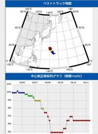なぜ今回の台風10号はものすごくスピードが遅いんですか? いくら夏台風とはいえもう1週間ほども南海上に居座ったままです。