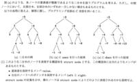木構造における、順序木と半順序木の違いをわかりやすく教えてくださ ...