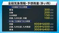 台風10号の予想雨量で質問です。  超大型の台風10号は、あす14日からあさって15日にかけて暴風域を伴ったまま、強い勢力で西日本に接近、上陸するおそれがある。 西日本から東日本の太平洋側では、きょう13日か...