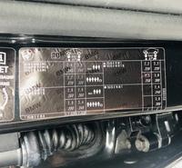 自動車のタイヤ空気圧の調整値が分かりません。 この表の見方を教えてください。
