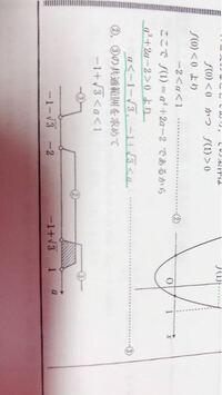 どなたか数学ができる方この緑の線が引いてあるところ教えてください。 数学 Ⅰ Aの模試問題です 解の公式を使ってもルートの中がどーしてもマイナスになるんです…。何の公式で解けばいいのでしょうか?