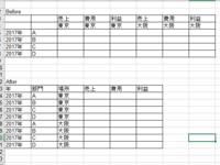 エクセルのパワークエリを用いて、添付の上の表から下の表に加工する方法を教えてください。