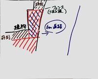 土間コンクリートについてアドバイス下さい。 写真(汚い図ですいません。) 赤斜線(既存の土間コンクリート(車用)を延長する形で赤青の網掛け部に土間コンクリートを延長しようと思ってい ます。 仕様のの目的は自転車置き場、バイク置き場なのですが、 両サイドが家とフェンスになっています。 素人の考えでは近年の大雨を見ているとここに土間コンクリートを施行すると水はけが悪くなってしまい、 ...