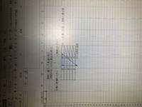 (再質問)Excelで循環参照させない方法をご教授ください。 添付の画像のような表計算を循環参照せずに成立させるには、どのようにすれば良いのでしょうか? よろしくお願い致します。