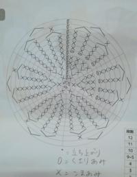 うさぎのポーチが作れる編み物のキットを買ったのですが、あまりにも初心者すぎて編み図が理解できません。 一応、二段目までのかぎ編みと細編みまでは理解できたのですが、この写真のVみたいな形のやつはなんて編み方ですか? また、10列まで行ったところで出てくる大きい逆Vはなんですか?  手芸屋さんに聞きに行こうとも思いますが、知ってる方いらっしゃいましたら教えて下さい。