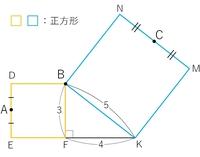 3点A, B, Cは一直線上にあることを、中学数学で証明してください。